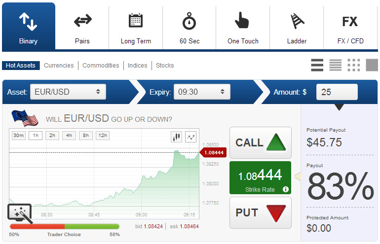gainoption_trading_platform