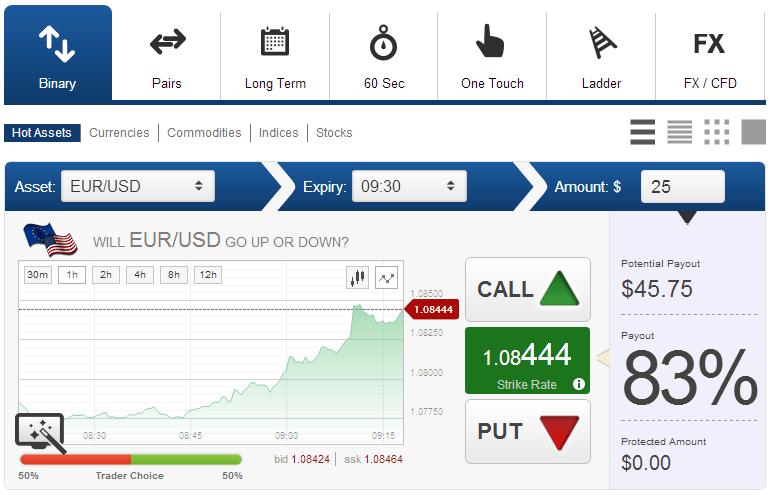gainoption_trading_platform